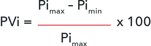 Masimo - PVi Calculation